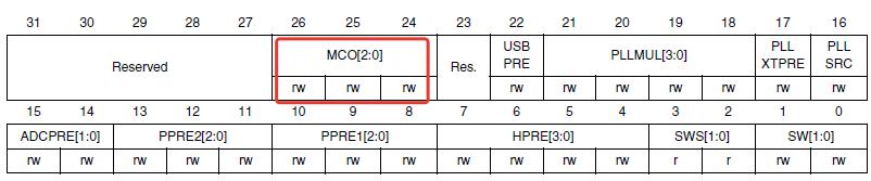 регистр RCC_CFGR