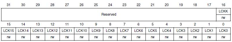 Регистр GPIOx_LCKR